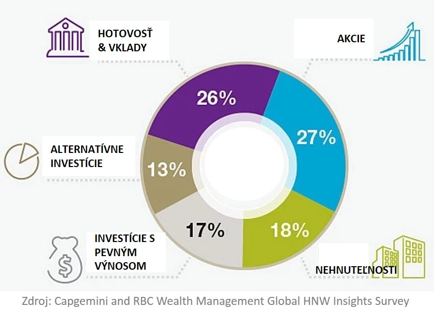 Wealth_Structure