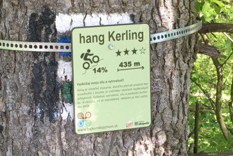 Hang Kerling - Salamandra hotel resort