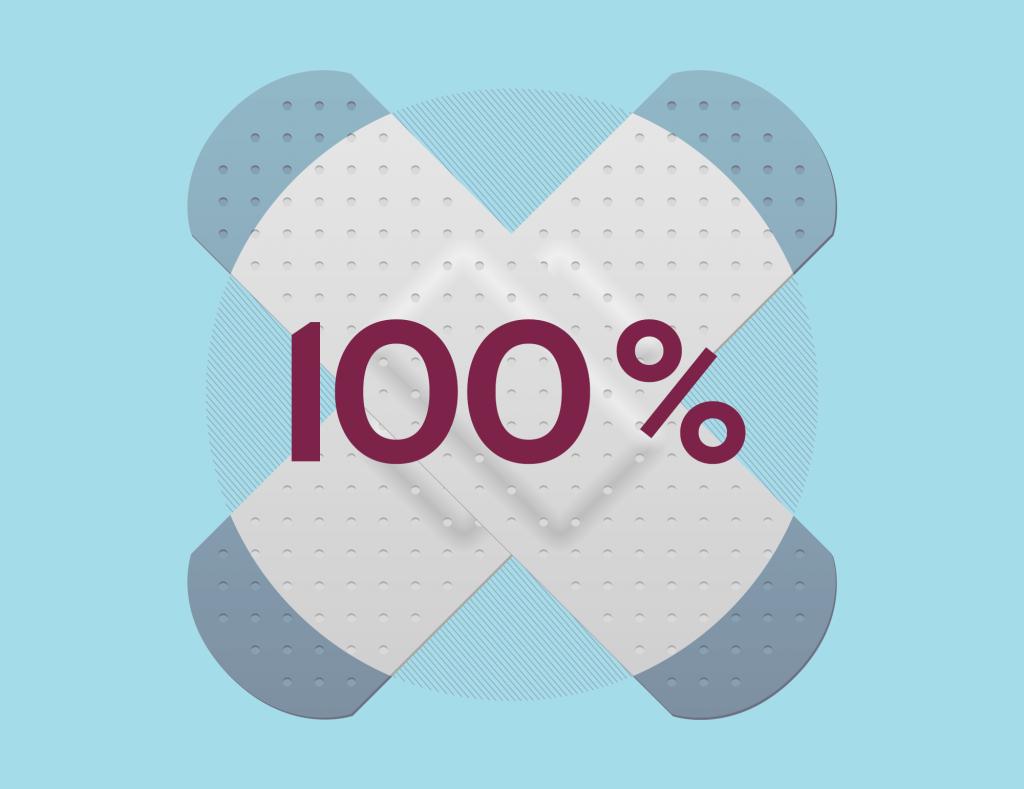 Ako sme dosiahli 100 % zaočkovanosť